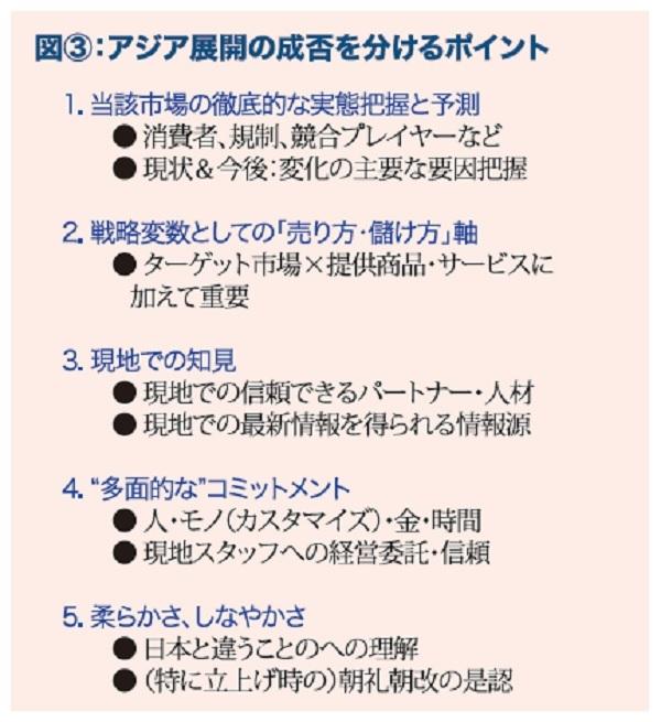 十社十色のアジア戦略